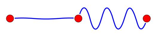 f3(x)中的x项