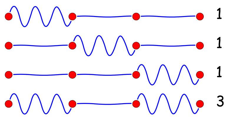 波浪信号的探测
