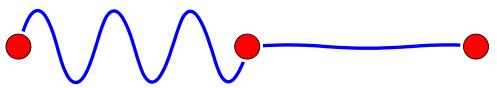 f3(x)中的x项的另一种表示