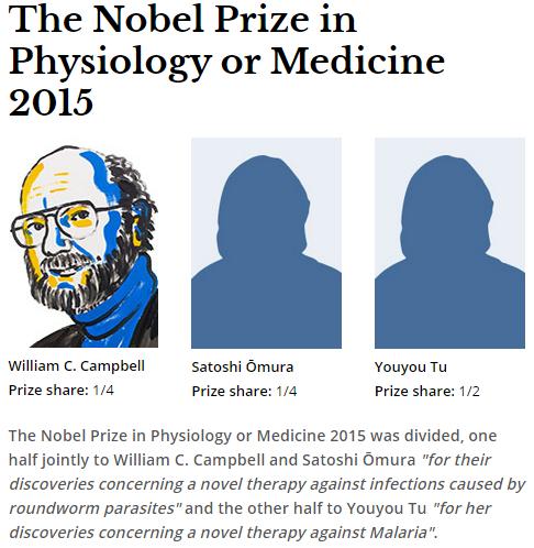 2015年诺贝尔医学奖.png