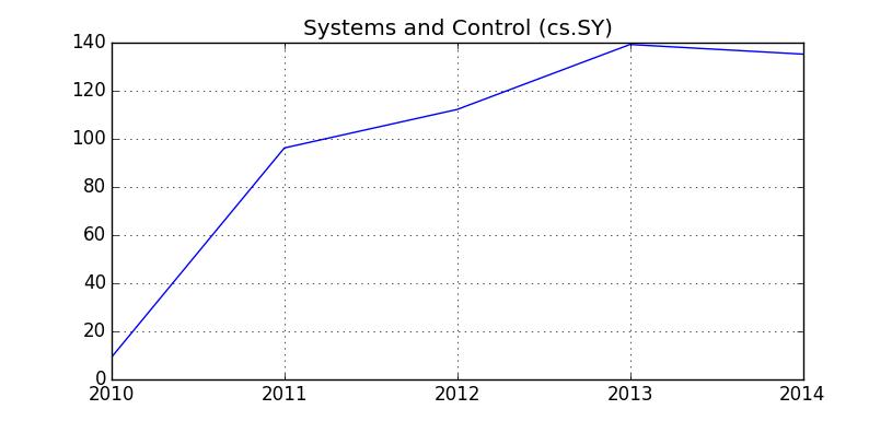 系统控制.png