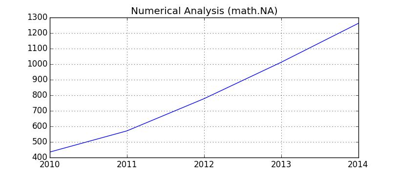 数值分析.png