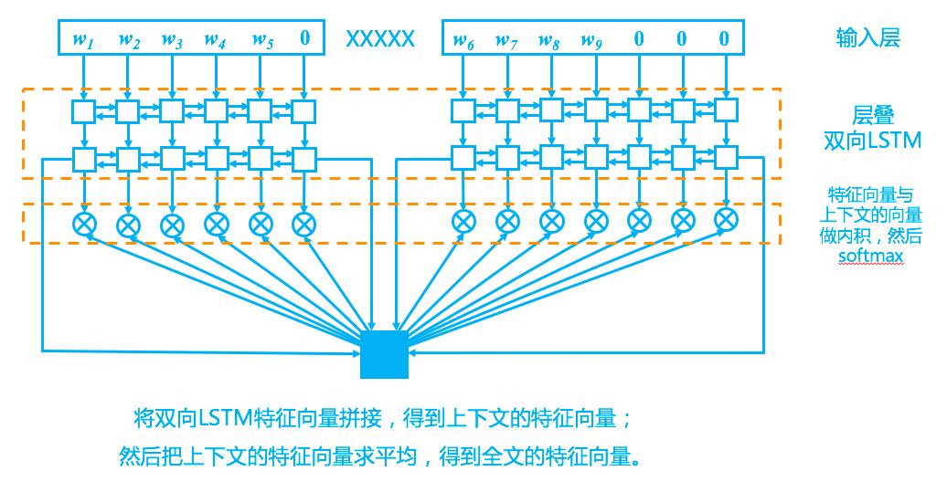 完形填空模型.png