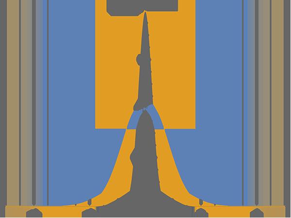 标准正态分布(蓝)和小方差正态分布(橙)